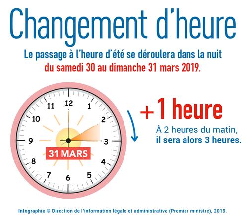 Jusqu'en 2021, on avance encore les horloges d'une heure